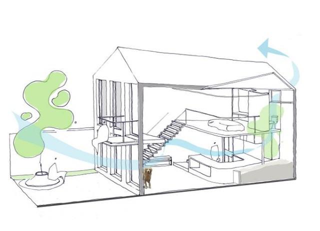 Với thiết kế ấn tượng với khoảng sân trước và sau nhà khiến không gian lúc nào cũng được thoáng mát và bảo đảm thông gió.