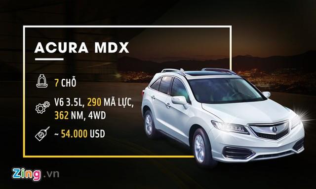 Acura MDX được đánh giá là một trong 10 mẫu SUV 7 chỗ hạng sang đáng mua tại Mỹ trong năm 2016. Xe được trang bị động cơ V6 3.5L 4WD, sản sinh công suất tối đa 290 mã lực, mô-men xoắn cực đại 362 Nm. Xe có giá 54.000 USD tại thị trường Mỹ.
