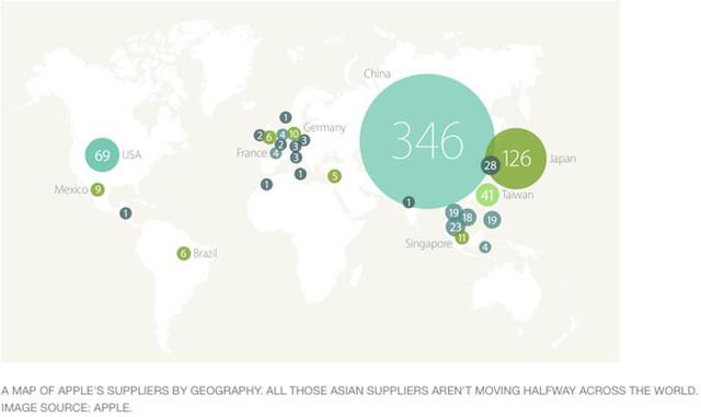 Các nhà cung ứng của Apple đều ở gần Trung Quốc. Nguồn: Apple.
