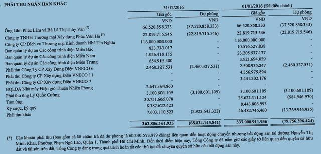 Các khoản phải thu - Nguồn: BCTC Kiểm toán VNE năm 2016