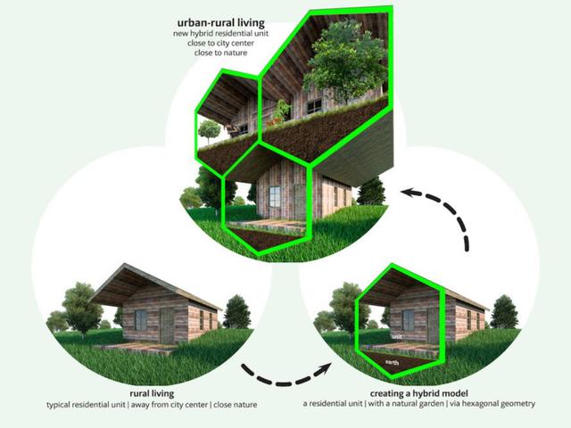 Công trình độc đáo này được lấy ý tưởng từ những ngôi nhà vườn truyền thống với màu xanh tự nhiên của cây cỏ.