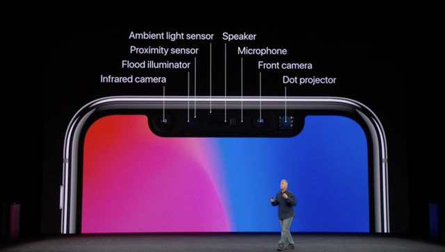 Hàng loạt cảm biến được đặt ở mặt trước iPhone X, hỗ trợ cho các tính năng mới của thiết bị.