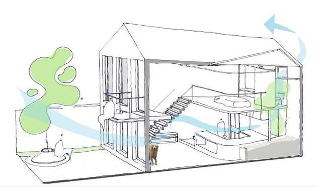Mô hình toàn bộ ngôi nhà.