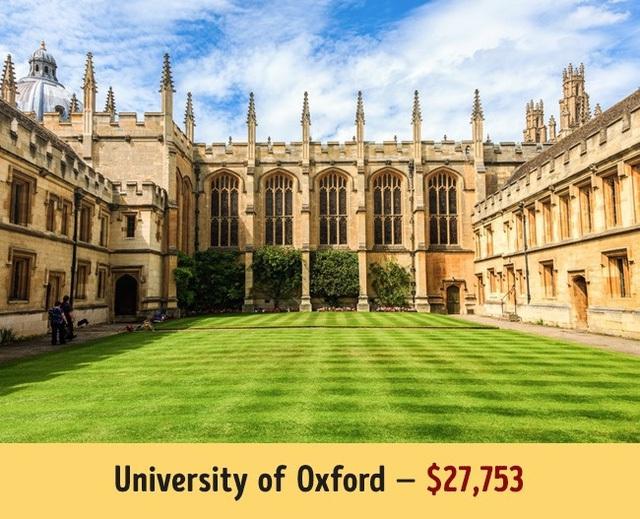 VA� tr?�a�?ng A?a??i ha�?c Oxford na��i tia??ng lA� 27.753$.