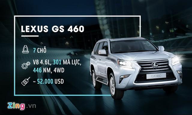 Cũng là SUV 7 chỗ nhưng Lexus GS 460 được Toyota định vị ở đẳng cấp cao hơn hẳn so với Fortuner. GS 460 còn trang bị nhiều công nghệ và tính năng an toàn, hỗ trợ người lái cao cấp như hệ thống 10 túi khí, cảnh báo điểm mù, rửa đèn pha, hỗ trợ đỗ xe... Xe có giá 52.000 USD tại thị trường Mỹ.