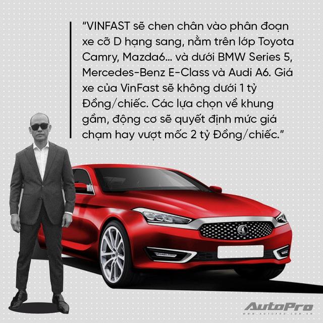 Xe hơi thương hiệu Việt đầu tiên của VINFAST: Là xe sang trên dưới 2 tỷ? - Ảnh 6.