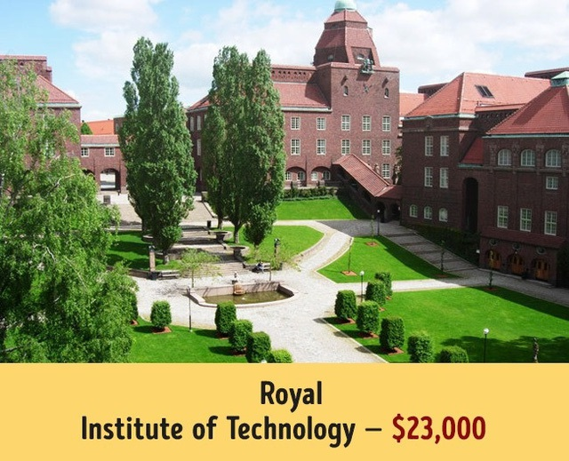Học viện công nghệ Hoàng gia Thuỵ Điển có mức học phí 23.000$/năm.