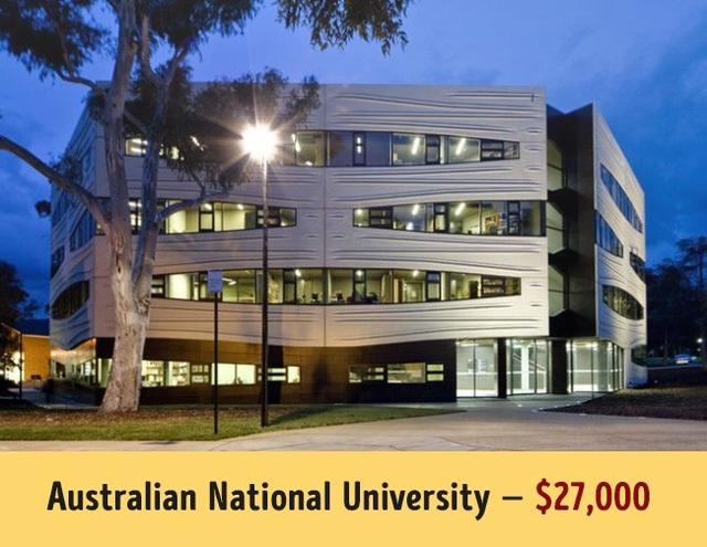 Đại học Quốc gia Úc có mức học phí 27.000$/năm.