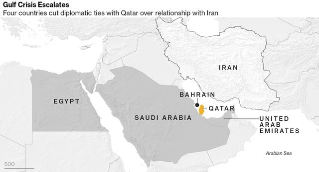 Vị trí các quốc gia trong cuộc khủng hoảng mới nhất của Thế giới Hồi giáo.