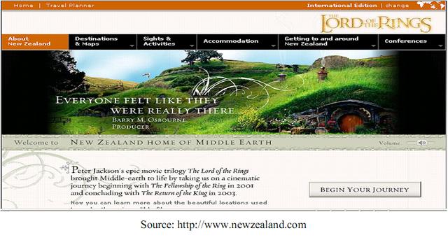 Ở New Zealand có nhiều website quảng cáo du lịch ăn theo bộ phim Chúa tể của những chiếc nhẫn như thế này