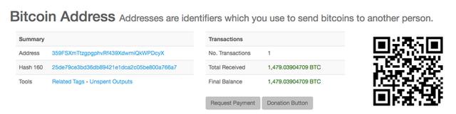 Số bitcoin trị giá tới 3,7 tỷ USD