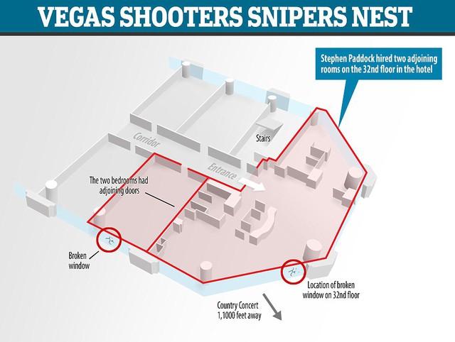 Căn hộ kẻ xả súng thuê nằm ở tầng 32 của tổ hợp khách sạn – sòng bài Mandalay Bay ở Las Vegas. Đây là căn phòng lớn với 2 phòng nhỏ bên trong, cho phép kẻ tấn công có tầm nhìn rộng xuống nơi tổ chức Lễ hội Âm nhạc Đồng quê Route 91, nơi có khoảng 22.000 người tới tham dự.