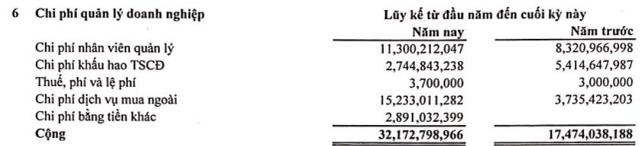 Hóa chất Đức Giang Lào Cai (DGL): LNST năm 2017 đạt 230 tỷ đồng, gấp đôi chỉ tiêu lợi nhuận cả năm - Ảnh 2.