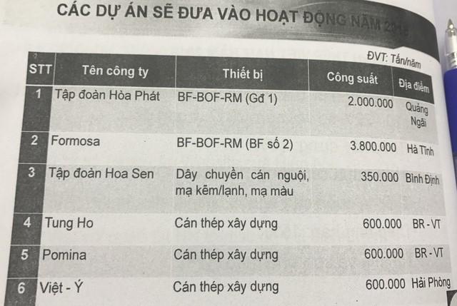90% lượng thép Trung Quốc xuất khẩu sang Mỹ đội lốt thép Việt Nam là sai lệch - Ảnh 2.