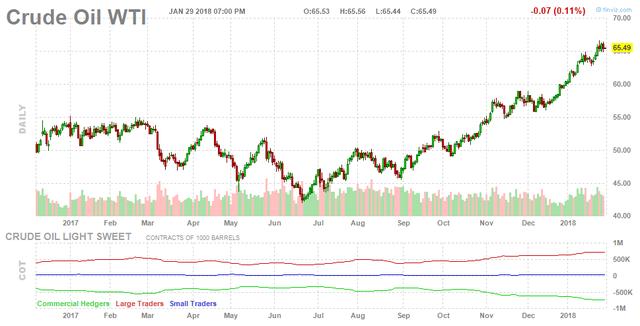 Giá dầu xuống dưới 70 USD/thùng do USD phục hồi - Ảnh 1.