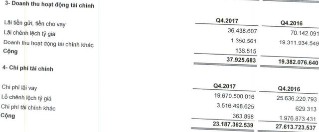 Xi măng Bỉm Sơn (BCC): Quý 4 lãi 56 tỷ giúp cả năm chỉ còn lỗ gần 5 tỷ - Ảnh 2.