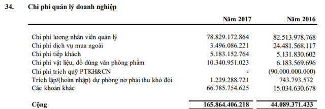Đường Quảng Ngãi (QNS): LNST năm 2017 đạt trên nghìn tỷ, giảm 28% so với cùng kỳ do lợi nhuận từ đường giảm sâu - Ảnh 1.