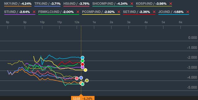 Bão bán tháo bất ngờ ập đến, VnIndex đi tong 48 điểm, nhà đầu tư khóc ròng - Ảnh 1.