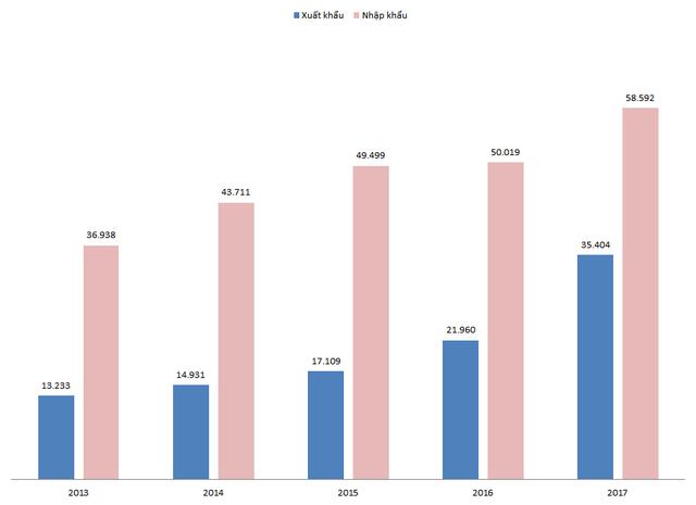 VND lên giá gần 3,3% so với nhân dân tệ từ đầu năm - Ảnh 2.