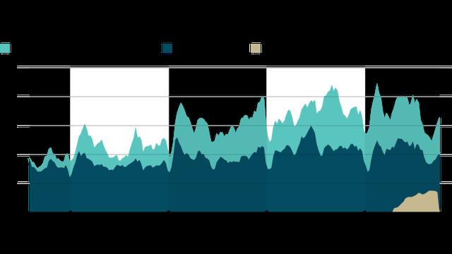 Trung Quốc đang khuấy động thị trường dầu thế giới như thế nào? - Ảnh 2.