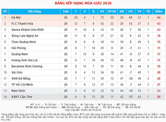 Sau lần bị HLV Park Hang-seo chê, Xuân Trường trở lại ấn tượng ở HAGL - Ảnh 3.