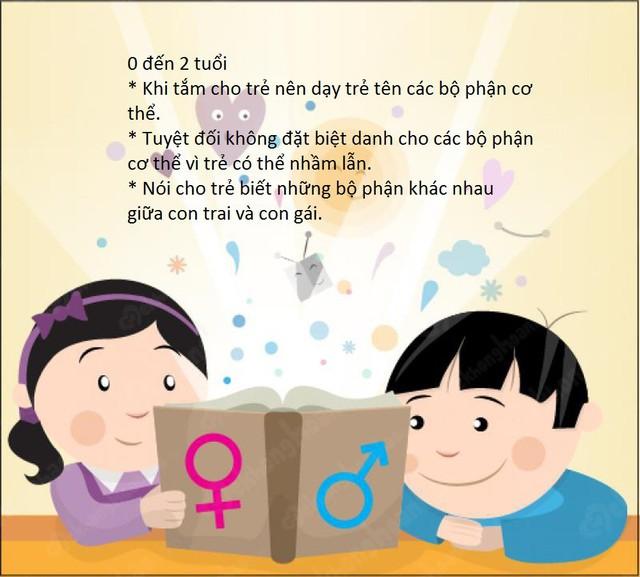 Từ vụ nữ sinh ném con ở chung cư Linh Đàm, bậc làm cha mẹ cần nghiêm túc trong vấn đề giáo dục giới tính: Đừng vì ngại ngần mà để con sai lầm chồng chất sai lầm - Ảnh 1.