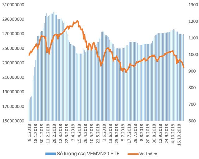"""Vn-Index vừa """"thủng"""" trendline tăng trưởng dài hạn, nhưng nhiều điểm sáng vẫn xuất hiện trong phiên 24/10 - Ảnh 2."""