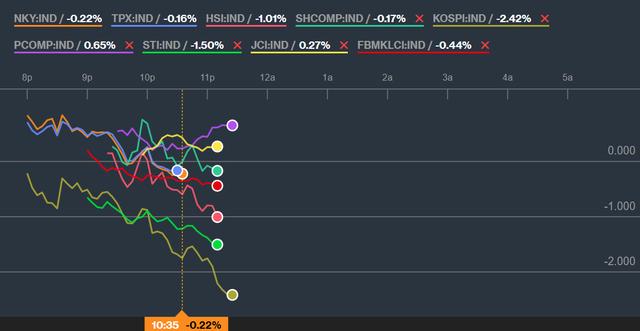 Áp lực bán tăng dần về cuối phiên sáng, Vn-Index tiếp tục mất hơn 4 điểm - Ảnh 2.