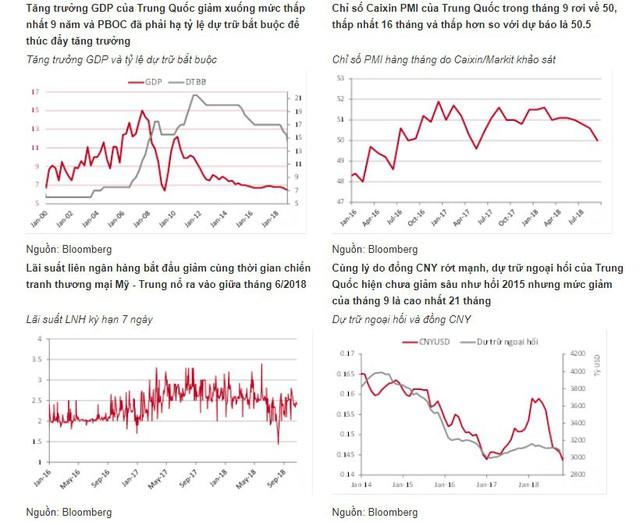 Đây là những gì sẽ xảy ra khi thị trường chứng khoán toàn cầu lao đốc - Ảnh 3.