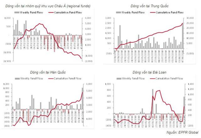 Đây là những gì sẽ xảy ra khi thị trường chứng khoán toàn cầu lao đốc - Ảnh 6.
