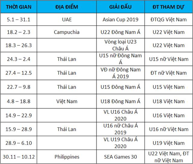 Sau AFF Cup 2018, lịch thi đấu của tuyển Việt Nam năm 2019 có gì hấp dẫn? - Ảnh 2.
