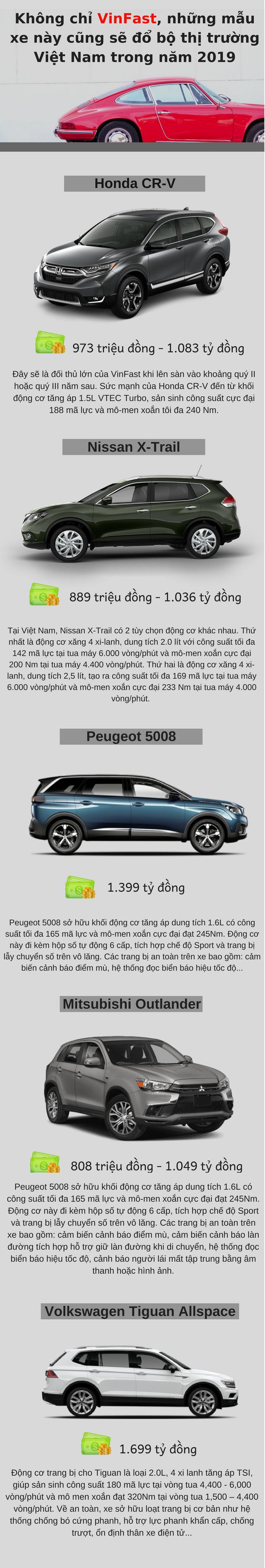 Không chỉ VinFast những mẫu xe này cũng sẽ đổ bộ thị trường Việt Nam trong năm 2019 - Ảnh 1.