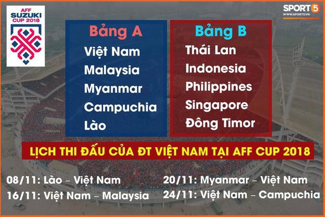 Báo châu Á: Việt Nam có cơ hội vàng để vô địch AFF Cup, nhưng ai sẽ là thủ lĩnh? - Ảnh 2.