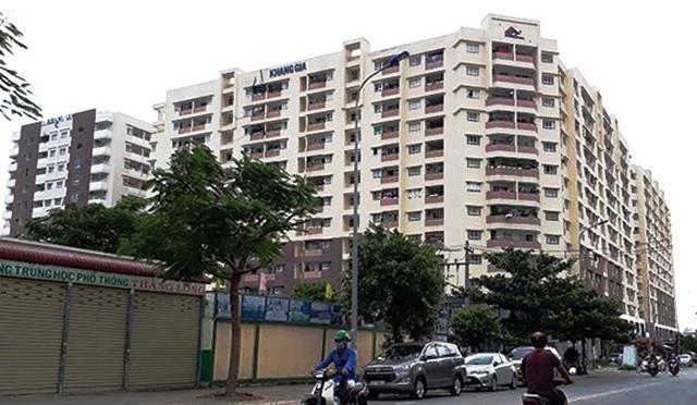 Ôm quỹ bảo trì của cư dân, địa ốc Khang Gia bị phạt 125 triệu đồng - Ảnh 1.