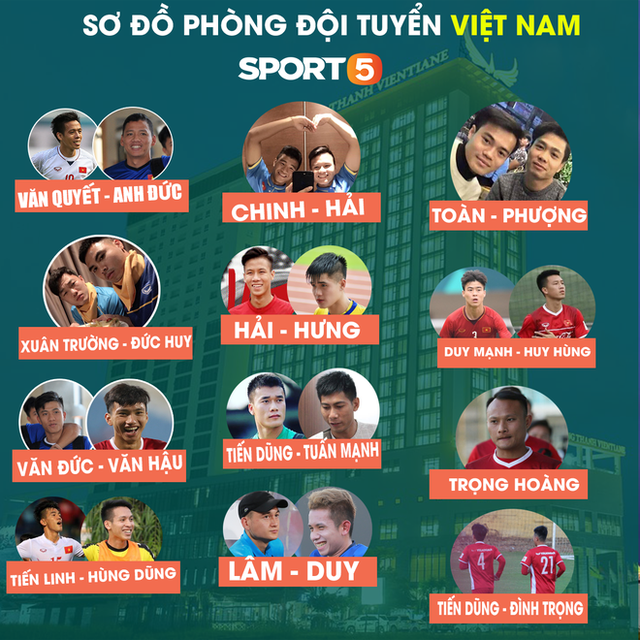 Phát hiện hai cầu thủ Việt Nam dính nhau như sam, HLV Park Hang-seo quyết định tách mỗi người ở một phòng - Ảnh 2.