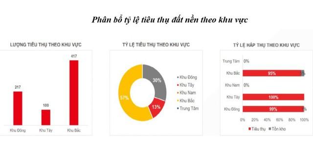 Cuối năm, đất nền khu Đông Sài Gòn lại nóng? - Ảnh 3.