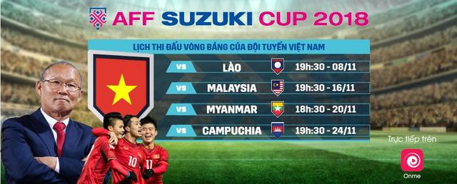 Giá quảng cáo vòng bảng AFF Cup 2018 cao kỷ lục - Ảnh 1.