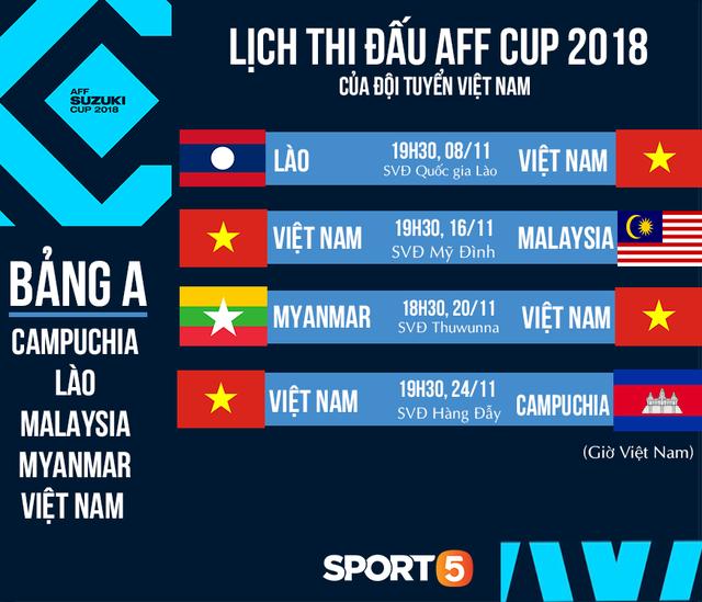 Sân Mỹ Đình ngổn ngang trước trận Việt Nam đối đầu Malaysia tại AFF Cup 2018 - Ảnh 2.