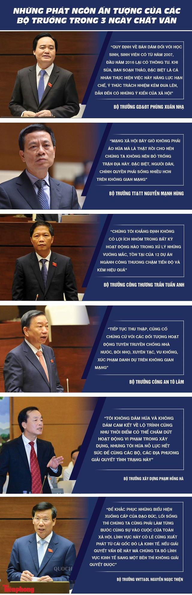 Phát ngôn ấn tượng của các bộ trưởng trong 3 ngày chất vấn   - Ảnh 1.