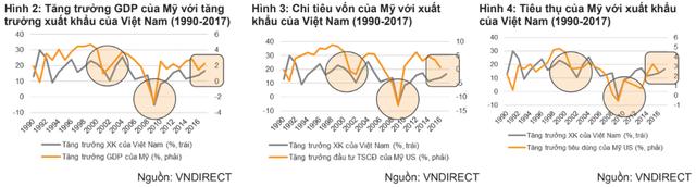 """TTCK Việt Nam vẫn chưa hồi phục do nhà đầu tư lo ngại viễn cảnh """"nước tăng lực"""" cắt giảm thuế hết tác dụng tại Mỹ? - Ảnh 2."""