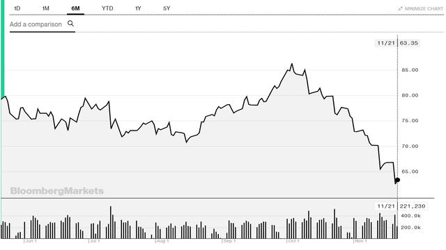 Giá dầu giảm và lợi nhuận của các hãng hàng không - Ảnh 1.