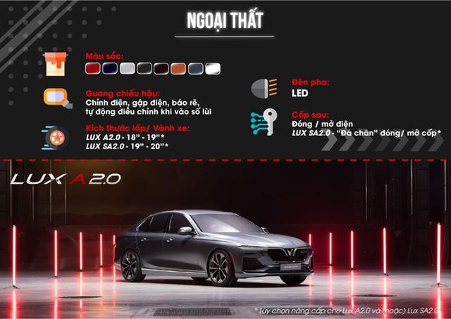 [Inforgraphics] Tốc độ đáng nể của xe VinFast LUX - Ảnh 2.