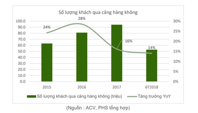 Giá dầu giảm và lợi nhuận của các hãng hàng không - Ảnh 4.