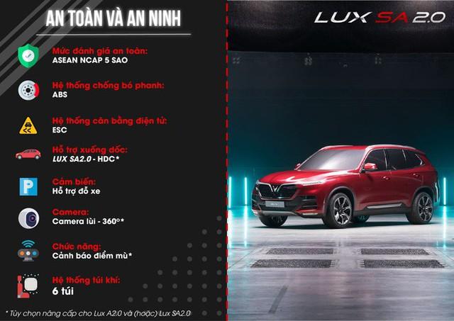 [Inforgraphics] Tốc độ đáng nể của xe VinFast LUX - Ảnh 4.