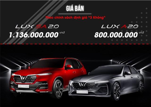 [Inforgraphics] Tốc độ đáng nể của xe VinFast LUX - Ảnh 5.