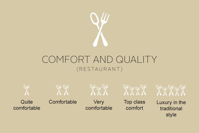 Có 3 bậc sao vàng Michelin nhưng sự khác biệt giữa chúng thực sự là gì bạn có biết không? - Ảnh 4.