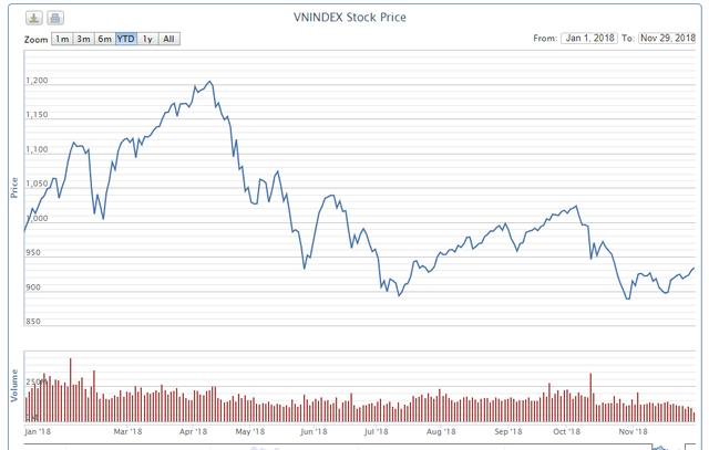 Cổ phiếu ngành than đi ngược thị trường, nhiều doanh nghiệp lãi gấp đôi cùng kỳ - Ảnh 1.