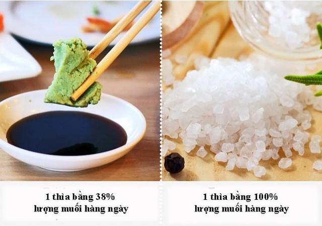 10 quy tắc ăn uống tưởng lành mạnh nhưng là sai lầm nghiêm trọng - Ảnh 4.