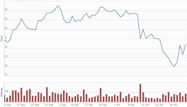 Gần 163 triệu cổ phiếu thưởng ACB sẽ về tài khoản hôm nay - Ảnh 1.