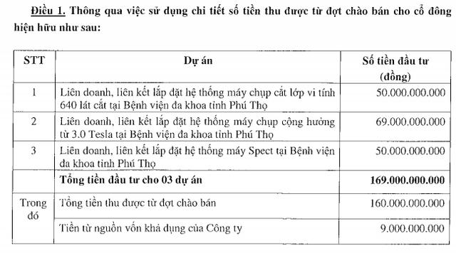 Sara Việt Nam (SRA) dùng 169 tỷ đồng đầu tư 3 hệ thống máy y tế liên với Bệnh viện đa khoa Phú Thọ - Ảnh 1.